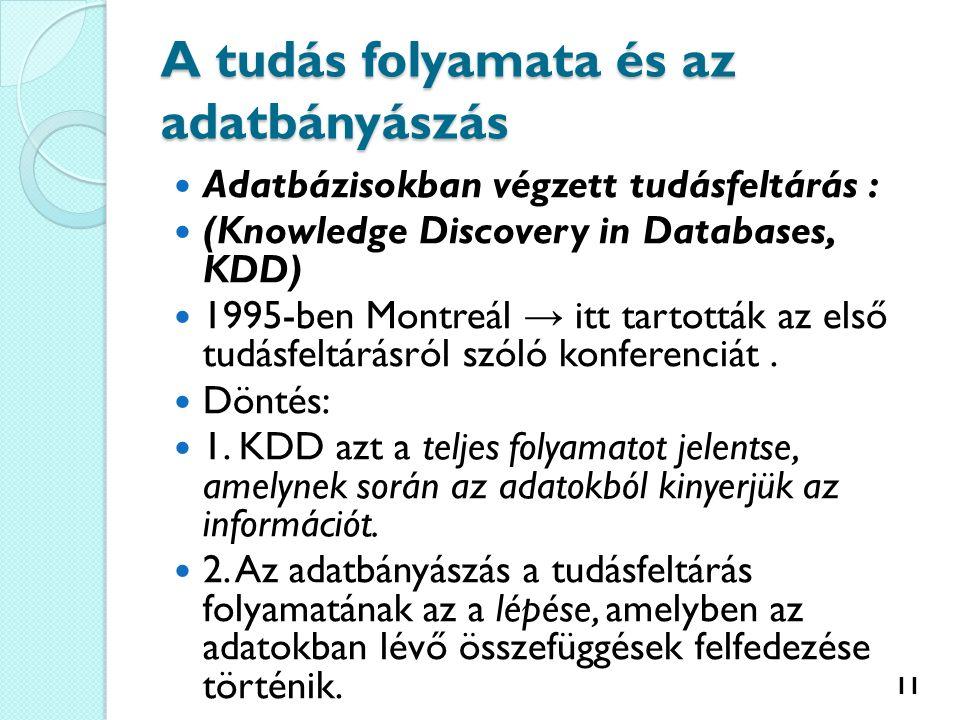 A tudás folyamata és az adatbányászás Adatbázisokban végzett tudásfeltárás : (Knowledge Discovery in Databases, KDD) 1995-ben Montreál → itt tartották az első tudásfeltárásról szóló konferenciát.