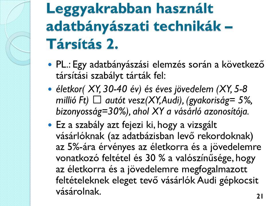 Leggyakrabban használt adatbányászati technikák – Társítás 2.