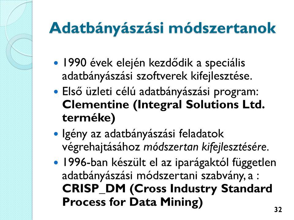 Adatbányászási módszertanok 1990 évek elején kezdődik a speciális adatbányászási szoftverek kifejlesztése.