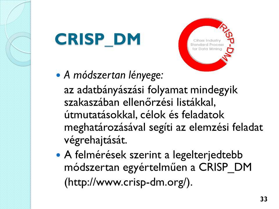 CRISP_DM A módszertan lényege: az adatbányászási folyamat mindegyik szakaszában ellenőrzési listákkal, útmutatásokkal, célok és feladatok meghatározásával segíti az elemzési feladat végrehajtását.