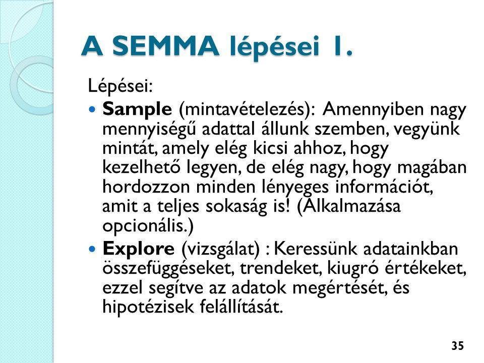 A SEMMA lépései 1.