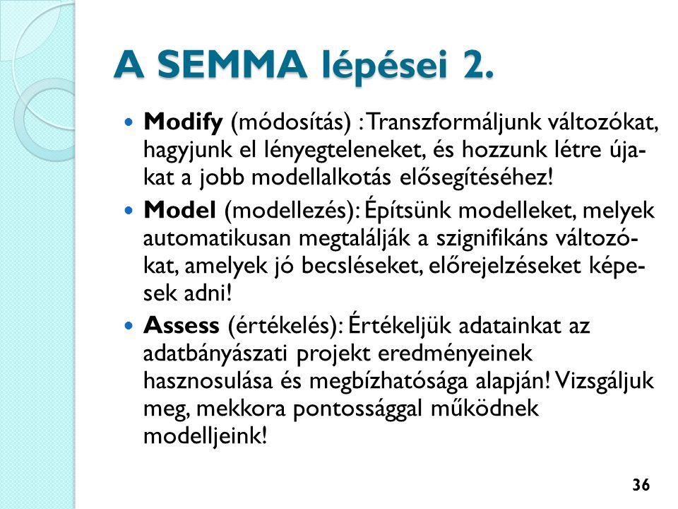 A SEMMA lépései 2.