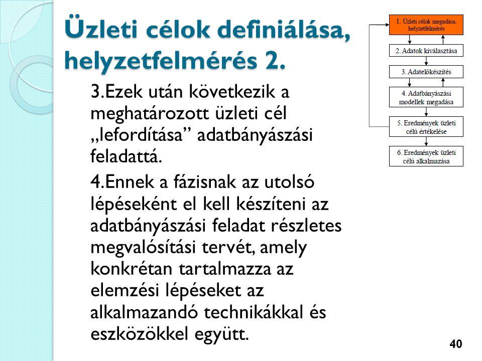 Üzleti célok definiálása, helyzetfelmérés 2.