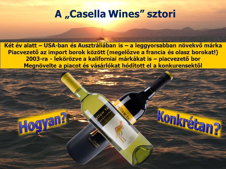 """A """"Casella Wines sztori Két év alatt – USA-ban és Ausztráliában is – a leggyorsabban növekvő márka Piacvezető az import borok között (megelőzve a francia és olasz borokat!) 2003-ra - lekörözve a kaliforniai márkákat is – piacvezető bor Megnövelte a piacot és vásárlókat hódított el a konkurensektől"""