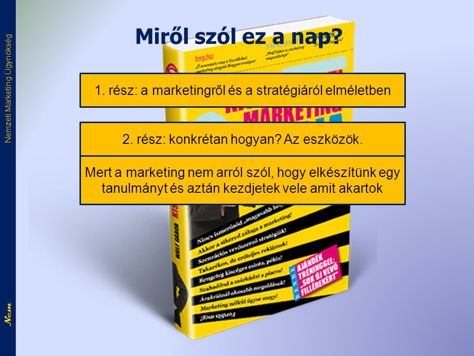 Nem Nemzeti Marketing Ügynökség Miről szól ez a nap.