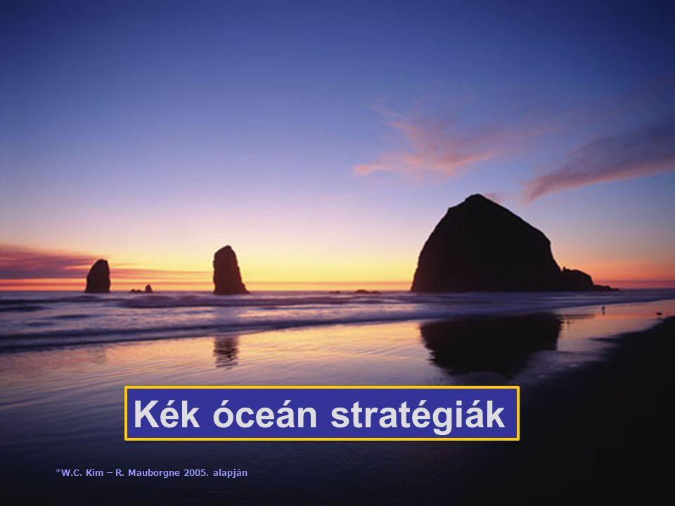 Kék óceán stratégiák *W.C. Kim – R. Mauborgne 2005. alapján
