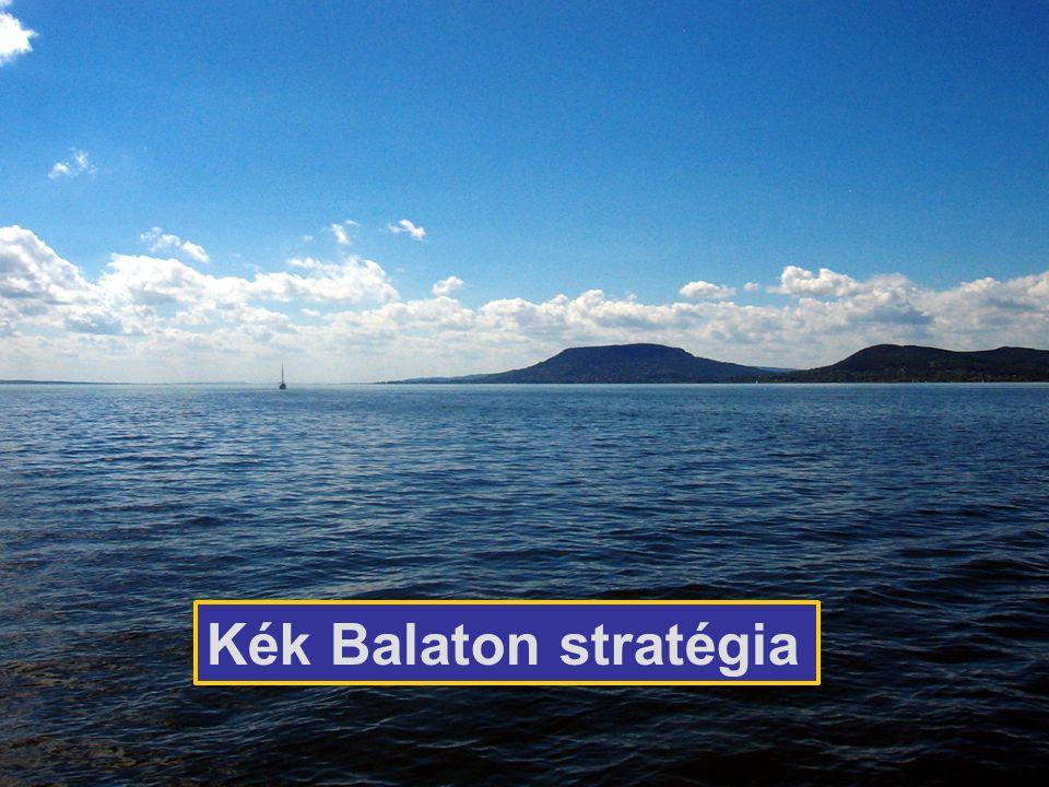 Kék Balaton stratégia