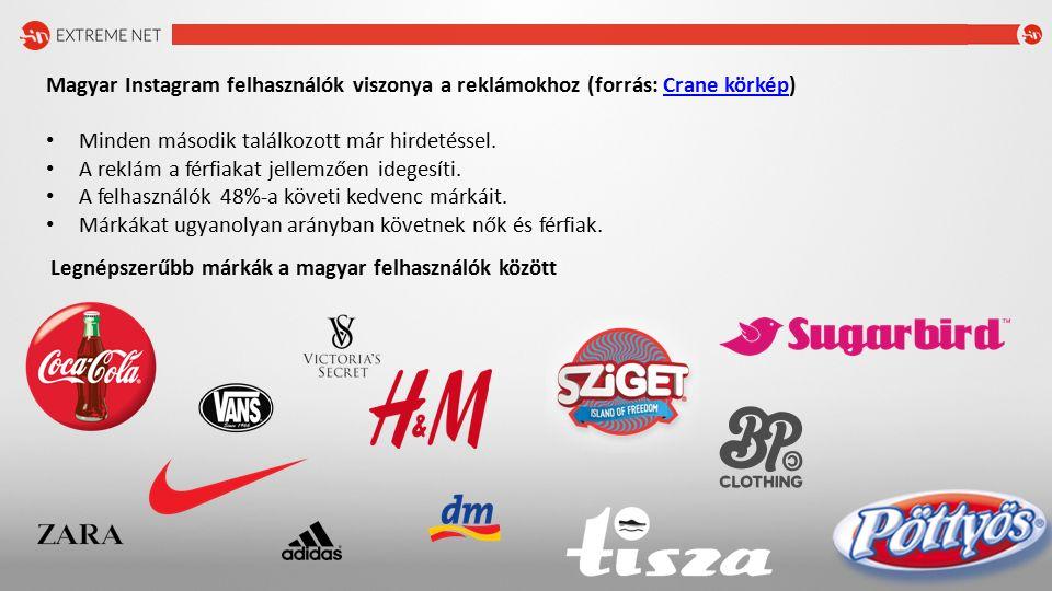 Magyar Instagram felhasználók viszonya a reklámokhoz (forrás: Crane körkép)Crane körkép Minden második találkozott már hirdetéssel.
