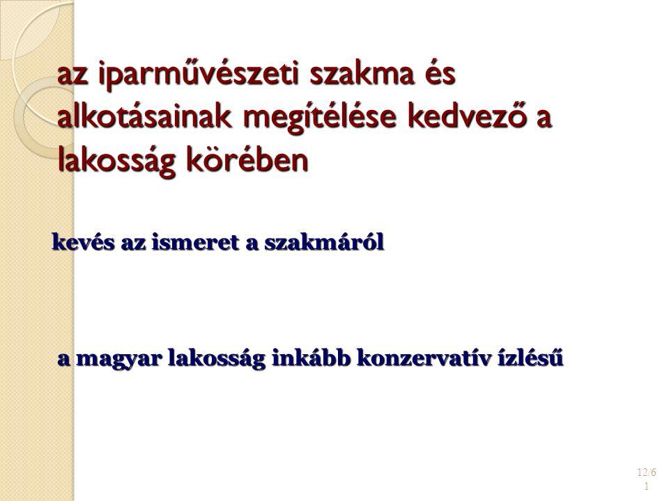 az iparművészeti szakma és alkotásainak megítélése kedvező a lakosság körében 12/6 1 kevés az ismeret a szakmáról a magyar lakosság inkább konzervatív ízlésű