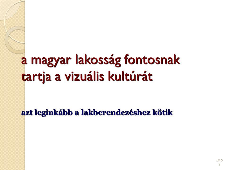 a magyar lakosság fontosnak tartja a vizuális kultúrát 18/6 1 azt leginkább a lakberendezéshez kötik
