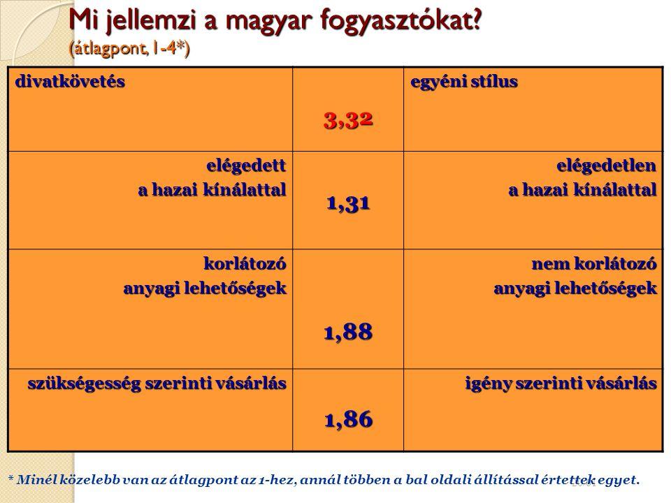 Mi jellemzi a magyar fogyasztókat.