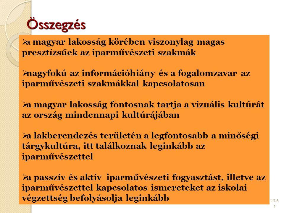 Összegzés 29/6 1   a magyar lakosság körében viszonylag magas presztízsűek az iparművészeti szakmák   nagyfokú az információhiány és a fogalomzavar az iparművészeti szakmákkal kapcsolatosan   a magyar lakosság fontosnak tartja a vizuális kultúrát az ország mindennapi kultúrájában   a lakberendezés területén a legfontosabb a minőségi tárgykultúra, itt találkoznak leginkább az iparművészettel   a passzív és aktív iparművészeti fogyasztást, illetve az iparművészettel kapcsolatos ismereteket az iskolai végzettség befolyásolja leginkább