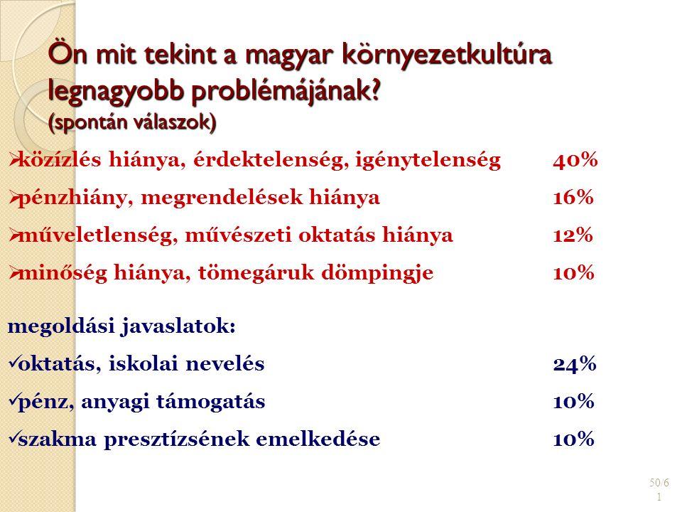 Ön mit tekint a magyar környezetkultúra legnagyobb problémájának.