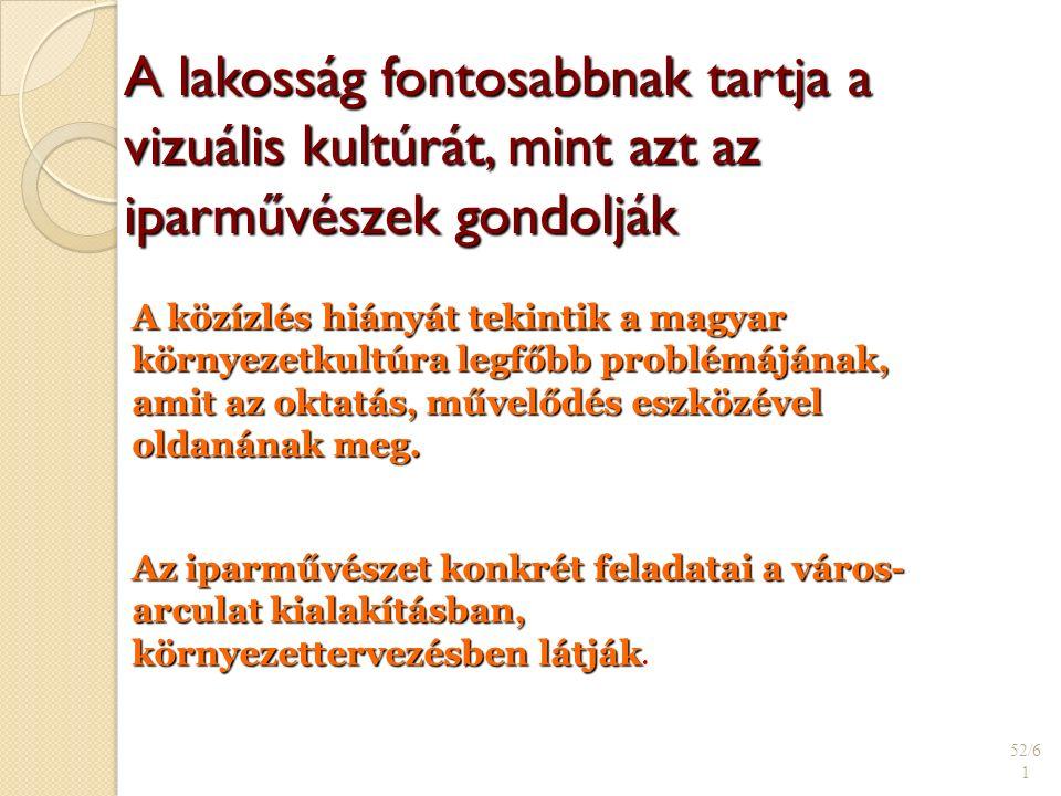 A lakosság fontosabbnak tartja a vizuális kultúrát, mint azt az iparművészek gondolják 52/6 1 A közízlés hiányát tekintik a magyar környezetkultúra legfőbb problémájának, amit az oktatás, művelődés eszközével oldanának meg.