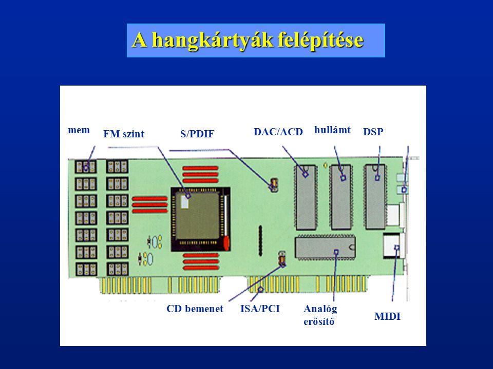 DIGITÁLIS HANGFORMÁTUMOK.MP3: MPEG Audio Layer 3, 12:1 tömörítési ráta.WAV: Windows alatti hangformátum.