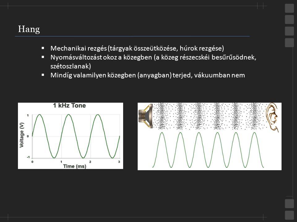 Hang tulajdonságai 20 Hz – 20 kHzultrahanginfrahang Amplitúdó Hangerő (dB) Frekvencia: Hangszín (magas, mély)  A decibelt széles körben használják a hang erősségének mérésére 0 dB – 120 dB hallásküszöbfájdalomküszöb  A különböző hullámok hatnak egymásra  Erősítik egymást  Kioltják egymást  Összeadódnak