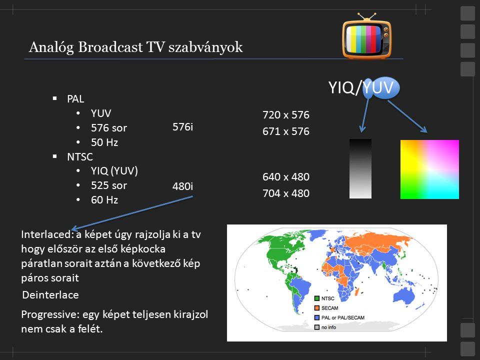 Analóg Broadcast TV szabványok  PAL YUV 576 sor 50 Hz  NTSC YIQ (YUV) 525 sor 60 Hz YIQ/YUV 576i 480i 640 x 480 720 x 576 704 x 480 671 x 576 Interl