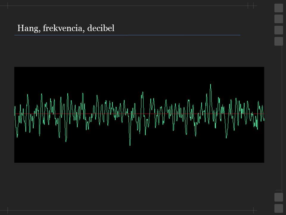 Hang felvétel, lejátszás AD Converter  Audacity (ingyenes)  Adobe Audition  Sound Forge 44 kHz, 360kbps, stereo, mp3 44 100 Hz, 360kbps stereo DA Converter