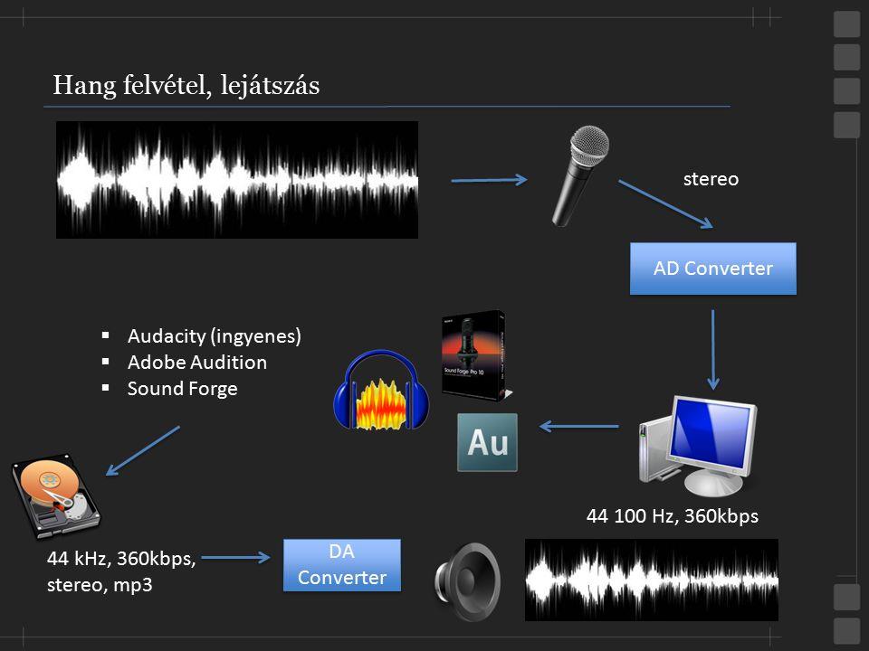 PCM: Mintavételezés, kvantálás  Audio CD  44100 Hz = 44 kHz  Másodpercenként 44100 minta  DVD audio  96 kHz  192 kHz  10 .