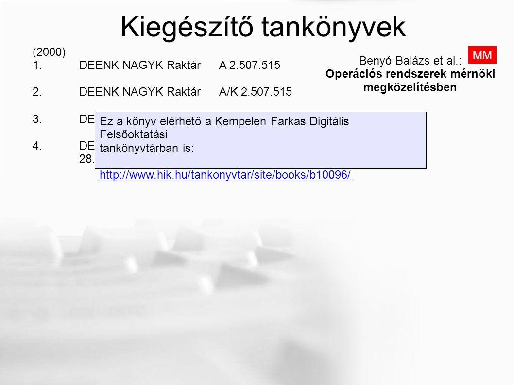 Kiegészítő tankönyvek (2000) 1.DEENK NAGYK RaktárA 2.507.515 2.DEENK NAGYK RaktárA/K 2.507.515 3.DEENK NAGYK RaktárK 2.507.515 4.DEENK Matematikai és