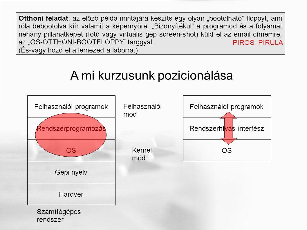 A mi kurzusunk pozicionálása Hardver Gépi nyelv OS Rendszerprogramozás Felhasználói programok Számítógépes rendszer OS Rendszerhívás interfész Felhasz