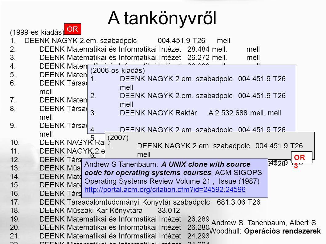 A tankönyvről (1999-es kiadás) 1. DEENK NAGYK 2.em. szabadpolc004.451.9 T26mell 2.DEENK Matematikai és Informatikai Intézet28.484 mell.mell 3.DEENK Ma