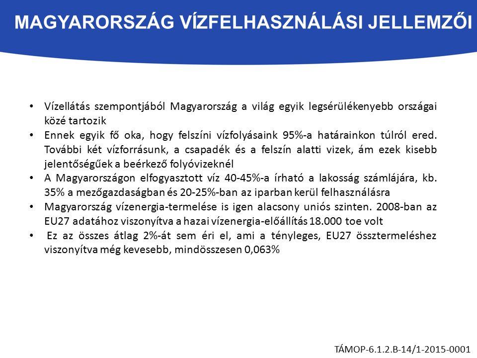 MAGYARORSZÁG VÍZFELHASZNÁLÁSI JELLEMZŐI Vízellátás szempontjából Magyarország a világ egyik legsérülékenyebb országai közé tartozik Ennek egyik fő oka, hogy felszíni vízfolyásaink 95%-a határainkon túlról ered.
