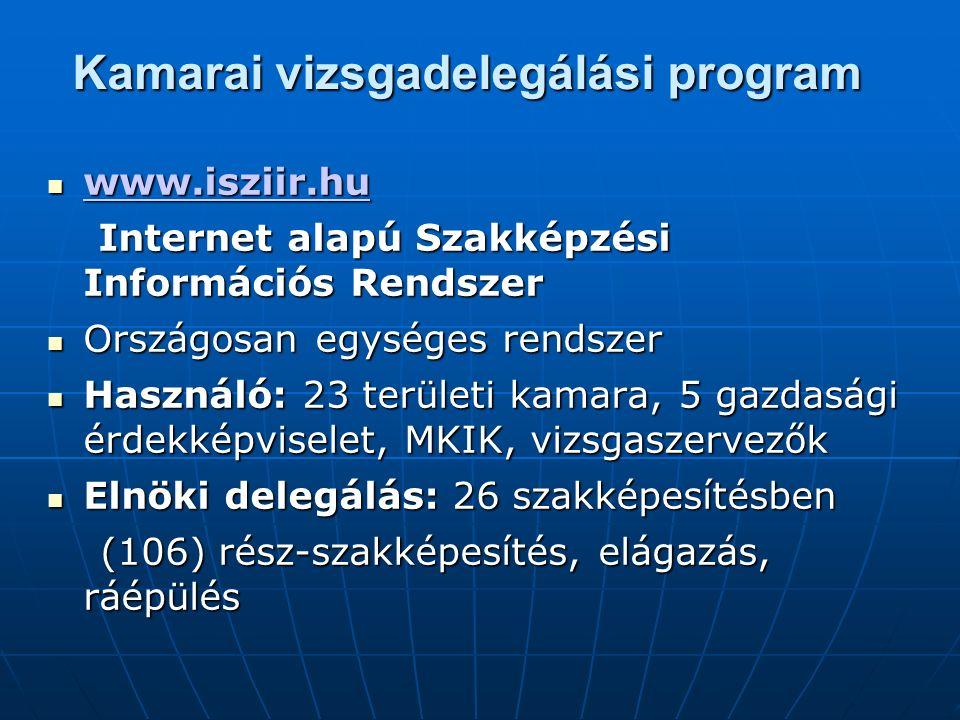 A szakmai vizsga díjazása 20/2008.(VII.17.) SZMM rendelet Vizsgadíj: vizsgáztatási díj +vizsgáztatók utazási, ill.