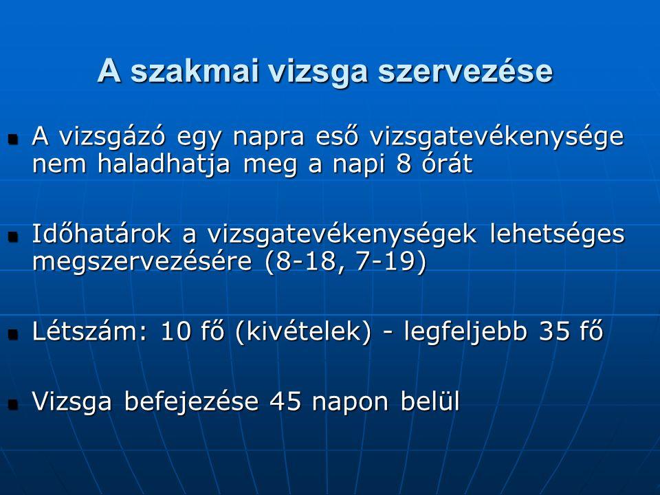 A szakmai vizsga szervezése A vizsgázó egy napra eső vizsgatevékenysége nem haladhatja meg a napi 8 órát A vizsgázó egy napra eső vizsgatevékenysége nem haladhatja meg a napi 8 órát Időhatárok a vizsgatevékenységek lehetséges megszervezésére (8-18, 7-19) Időhatárok a vizsgatevékenységek lehetséges megszervezésére (8-18, 7-19) Létszám: 10 fő (kivételek) - legfeljebb 35 fő Létszám: 10 fő (kivételek) - legfeljebb 35 fő Vizsga befejezése 45 napon belül Vizsga befejezése 45 napon belül