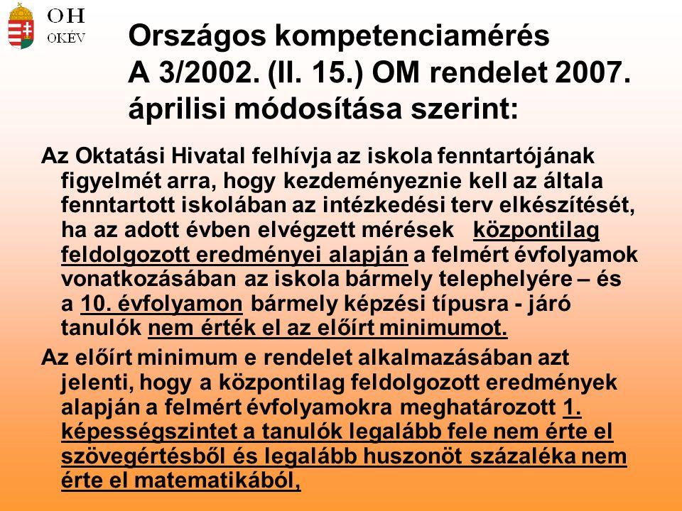 Országos kompetenciamérés A 3/2002. (II. 15.) OM rendelet 2007. áprilisi módosítása szerint: Az Oktatási Hivatal felhívja az iskola fenntartójának fig