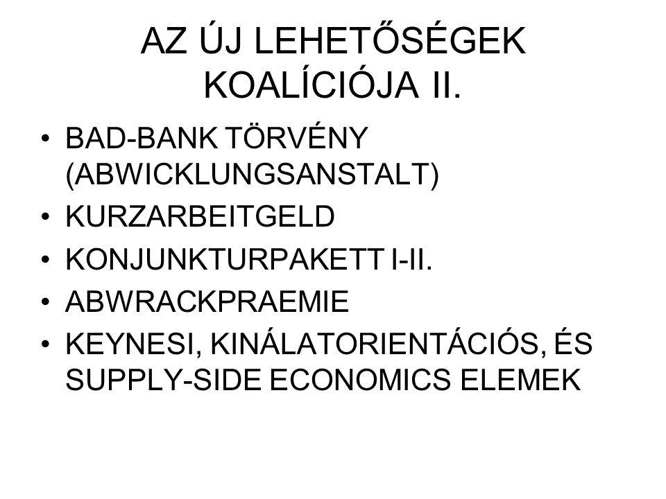 AZ ÚJ LEHETŐSÉGEK KOALÍCIÓJA II.