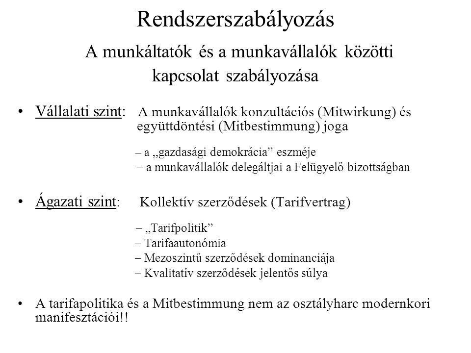 """Rendszerszabályozás A munkáltatók és a munkavállalók közötti kapcsolat szabályozása Vállalati szint: A munkavállalók konzultációs (Mitwirkung) és együttdöntési (Mitbestimmung) joga – a """" gazdasági demokrácia eszméje – a munkavállalók delegáltjai a Felügyelő bizottságban Ágazati szint : Kollektív szerződések (Tarifvertrag) – """"Tarifpolitik – Tarifaautonómia – Mezoszintű szerződések dominanciája – Kvalitatív szerződések jelentős súlya A tarifapolitika és a Mitbestimmung nem az osztályharc modernkori manifesztációi!!"""