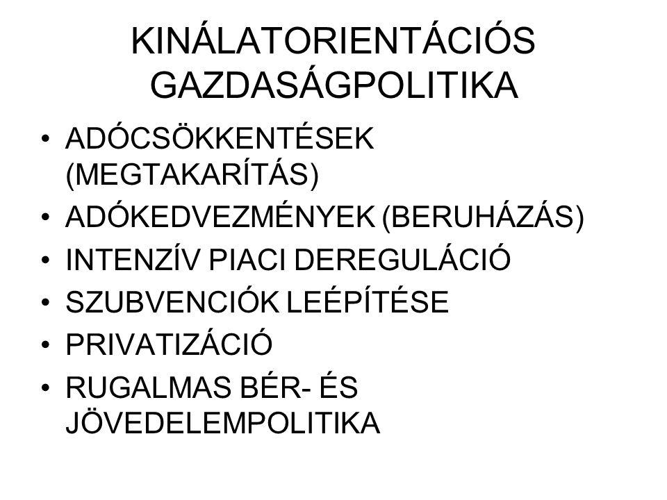 KINÁLATORIENTÁCIÓS GAZDASÁGPOLITIKA ADÓCSÖKKENTÉSEK (MEGTAKARÍTÁS) ADÓKEDVEZMÉNYEK (BERUHÁZÁS) INTENZÍV PIACI DEREGULÁCIÓ SZUBVENCIÓK LEÉPÍTÉSE PRIVATIZÁCIÓ RUGALMAS BÉR- ÉS JÖVEDELEMPOLITIKA