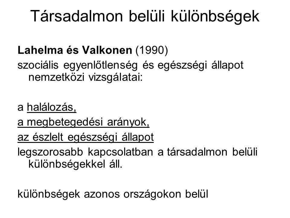 Társadalmon belüli különbségek Lahelma és Valkonen (1990) szociális egyenlőtlenség és egészségi állapot nemzetközi vizsgálatai: a halálozás, a megbetegedési arányok, az észlelt egészségi állapot legszorosabb kapcsolatban a társadalmon belüli különbségekkel áll.