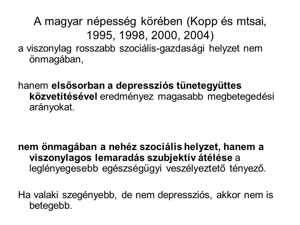 A magyar népesség körében (Kopp és mtsai, 1995, 1998, 2000, 2004) a viszonylag rosszabb szociális-gazdasági helyzet nem önmagában, hanem elsősorban a depressziós tünetegyüttes közvetítésével eredményez magasabb megbetegedési arányokat.