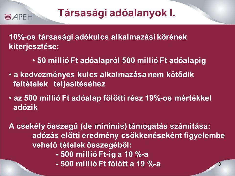 18 Társasági adóalanyok I.
