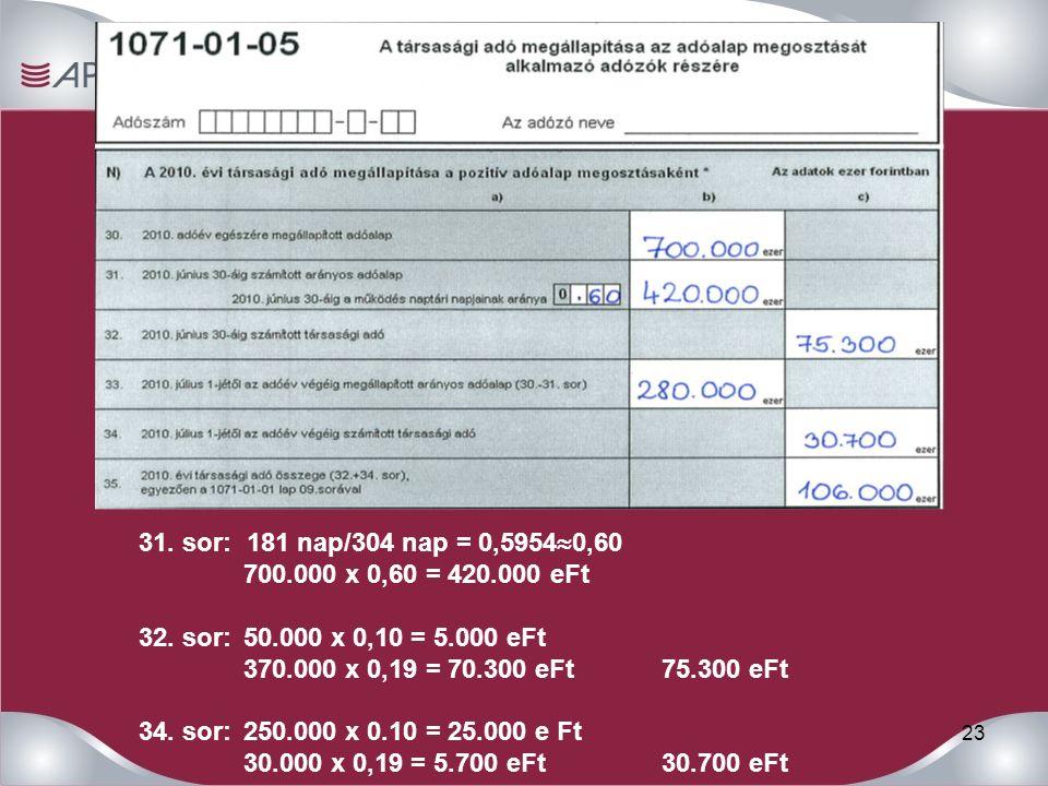 23 I. 31. sor: 181 nap/304 nap = 0,5954  0,60 700.000 x 0,60 = 420.000 eFt 32.