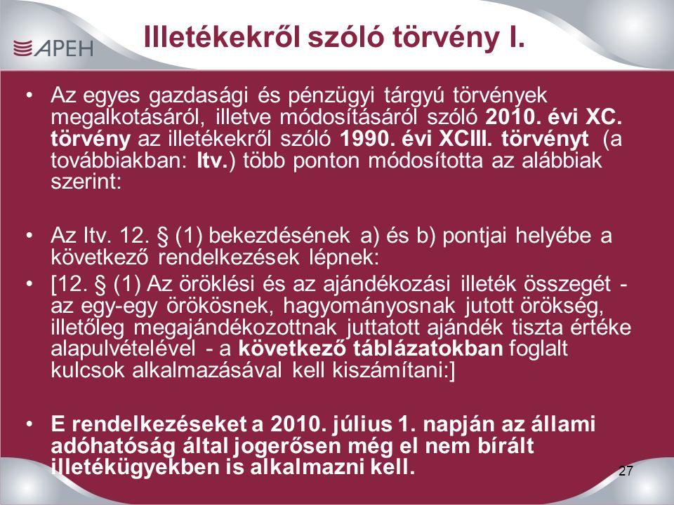 27 Illetékekről szóló törvény I.