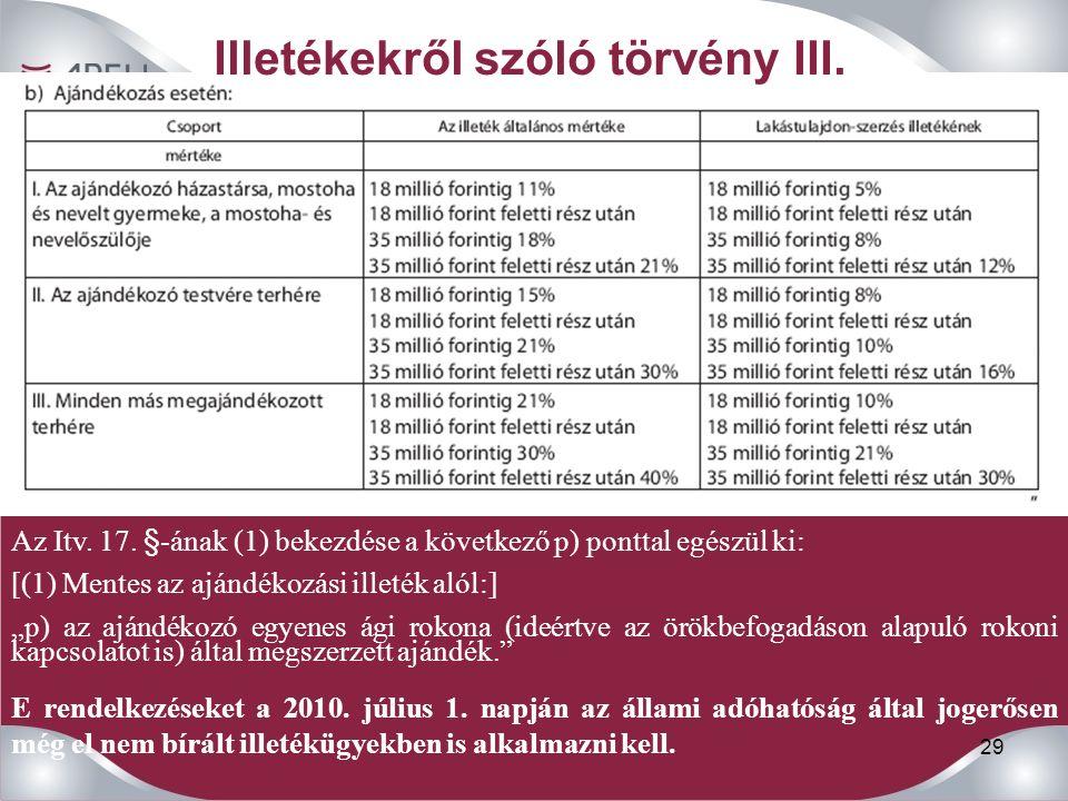 29 Az Itv.17.