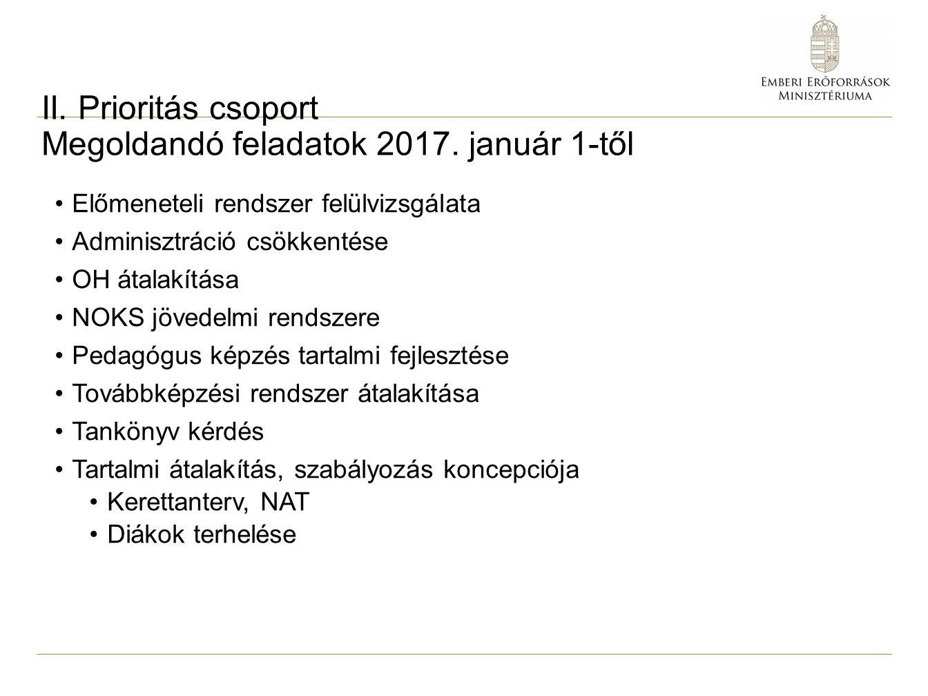 II. Prioritás csoport Megoldandó feladatok 2017. január 1-től Előmeneteli rendszer felülvizsgálata Adminisztráció csökkentése OH átalakítása NOKS jöve
