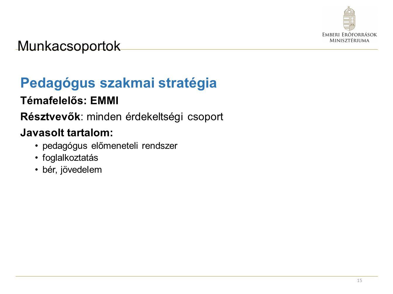 Munkacsoportok Pedagógus szakmai stratégia Témafelelős: EMMI Résztvevők: minden érdekeltségi csoport Javasolt tartalom: pedagógus előmeneteli rendszer