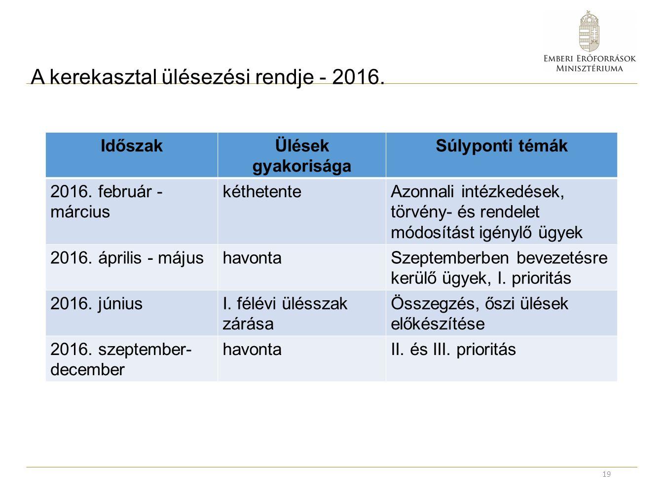 A kerekasztal ülésezési rendje - 2016. IdőszakÜlések gyakorisága Súlyponti témák 2016. február - március kéthetenteAzonnali intézkedések, törvény- és