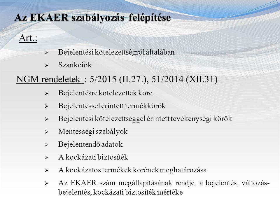 Art.:  Bejelentési kötelezettségről általában  Szankciók NGM rendeletek : 5/2015 (II.27.), 51/2014 (XII.31)  Bejelentésre kötelezettek köre  Bejel