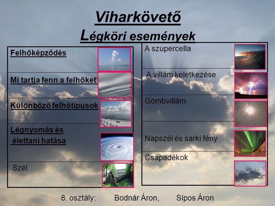 Viharkövető L égköri események A szupercella A villám keletkezése Gömbvillám Napszél és sarki fény Csapadékok Felhőképződés Mi tartja fenn a felhőket.