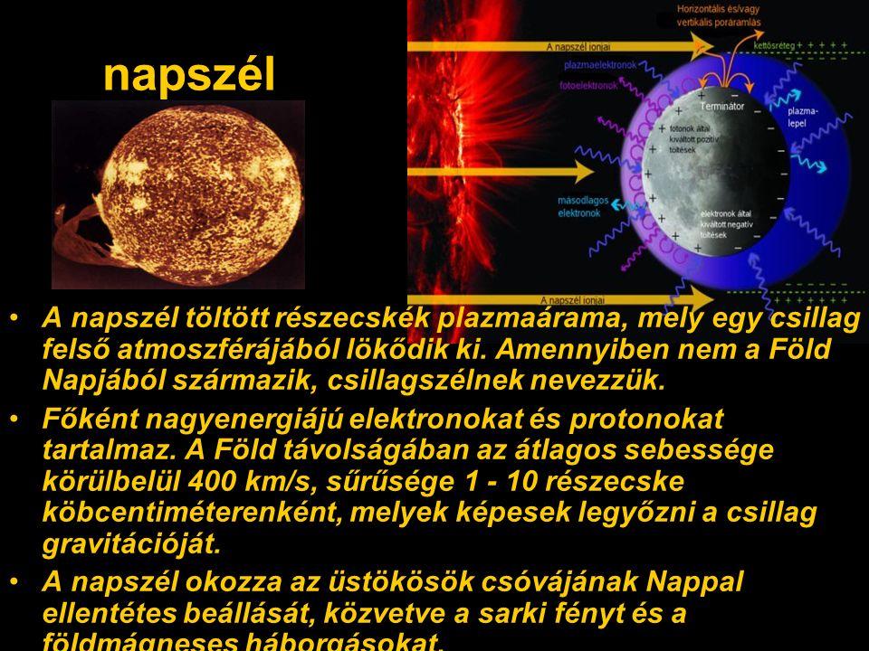 napszél A napszél töltött részecskék plazmaárama, mely egy csillag felső atmoszférájából lökődik ki.