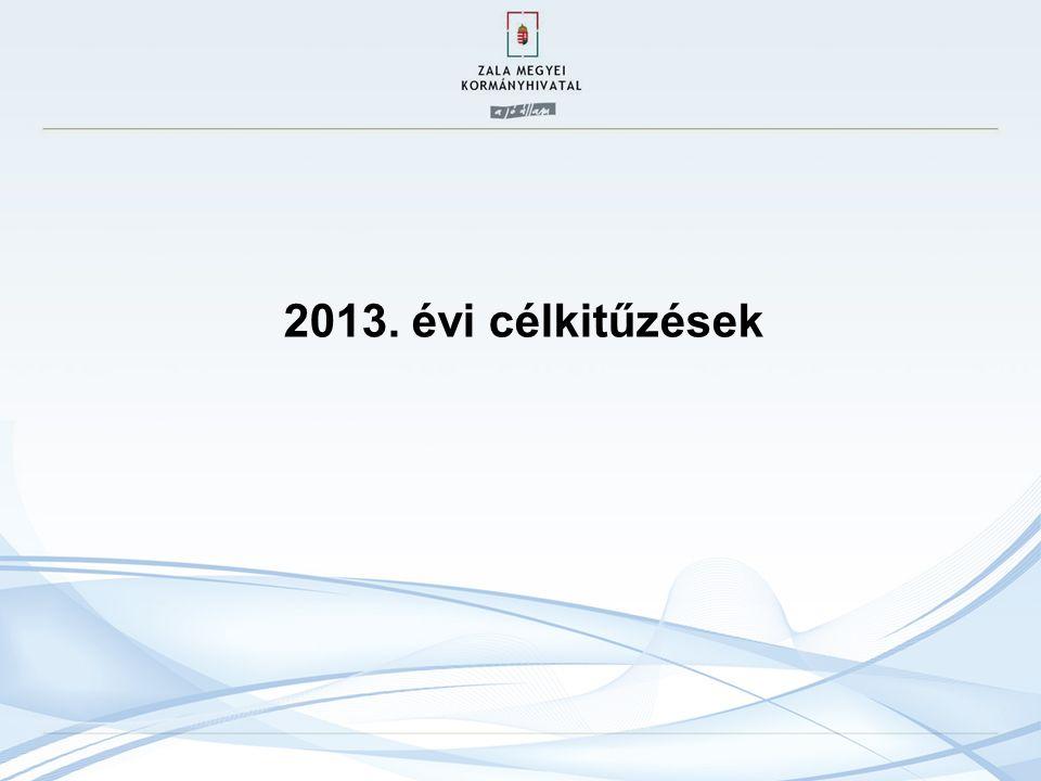 2013. évi célkitűzések