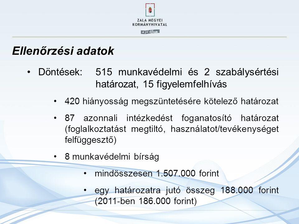 2012. évi bejelentett munkabalesetek, fokozott expozíciós esetek