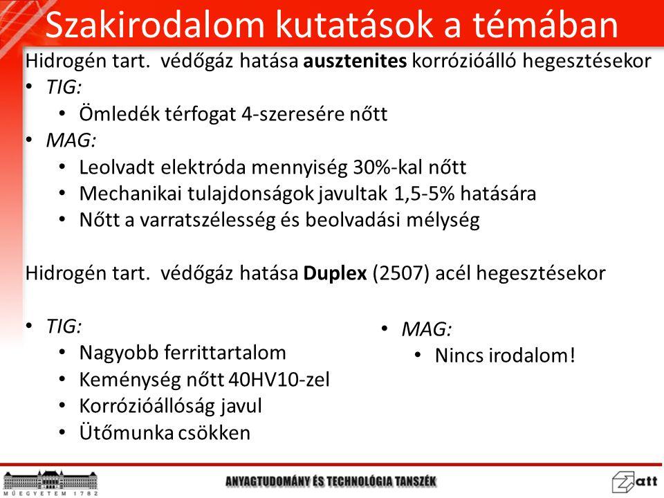 """Kísérleti anyagok Alapanyag: 2120 """"sovány duplex Elektróda: 2205 Gázkeverékek: 100% Ar, 82% Ar+18% CO 2, 90% Ar+10% H 2 2120El."""