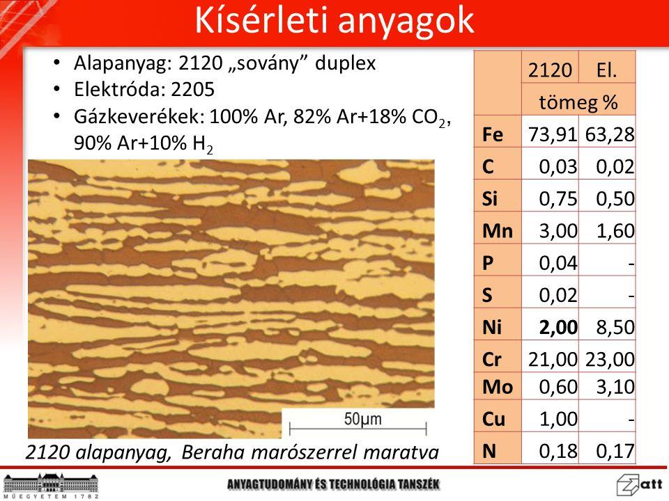 Kísérleti berendezések Hegesztési paraméterek v heg 31 cm/perc I215 A U23,8 V Ø d e 1,2 mm Munkatávolság10 mm Védőgáz mennyiség14 l/perc Hegesztés 131, 135 Rehm MegaPuls 300 + lineáris motor Hőbevitel 0,8 kJ/mm Metallográfia Beraha: 100 ml H 2 O, 18 ml HCl, 1 g K 2 S 2 O 5 Olympus SZX16 sztereomikroszkóp Olympus PMG3 fémmikroszkóp Keménységmérés KB Prüftechnik KB750, HV10 Ferrittartalom mérése JMicroVision 1.2.7 szoftver