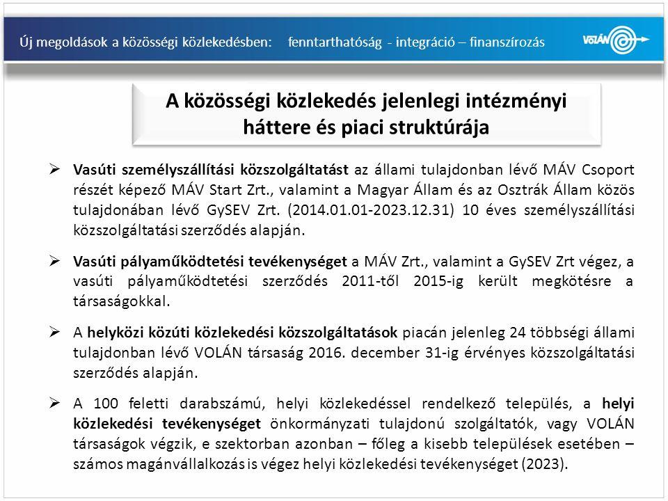 Új megoldások a közösségi közlekedésben: fenntarthatóság - integráció – finanszírozás  Vasúti személyszállítási közszolgáltatást az állami tulajdonban lévő MÁV Csoport részét képező MÁV Start Zrt., valamint a Magyar Állam és az Osztrák Állam közös tulajdonában lévő GySEV Zrt.